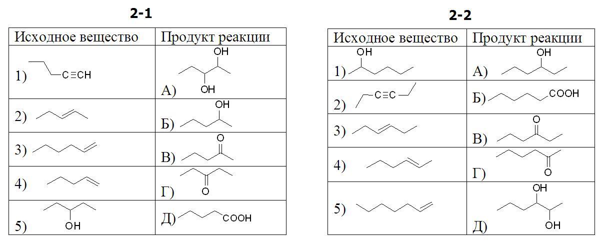 Установите соответствие схема реакции продукты реакции